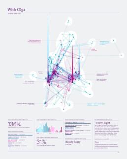 Nick Felton infographic