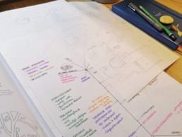 Concept schetsen voor de Arteveldehogeschool infographic