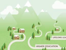 Detail uit de infographic voor de Arteveldehogeschool