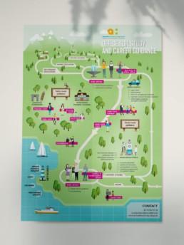 Finale versie van de Arteveldehogeschool infographic