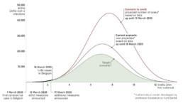 Pandemic model by Kurt Barbé