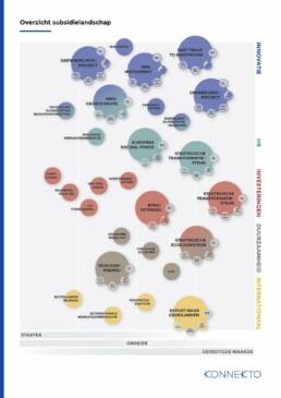 Konnekto infographic 1